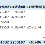 092715_1420_Excel7.png