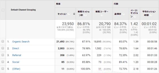 analytics-10