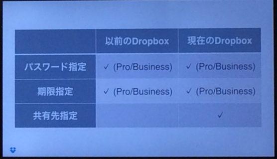 dropbox-6