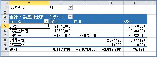 select (5)