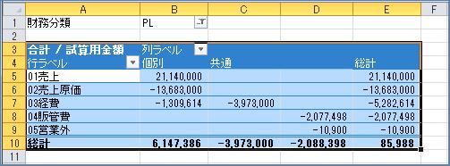 select (7)